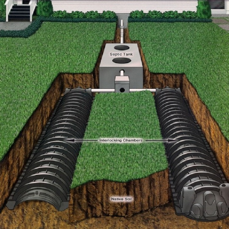 Septic Leach Field System1